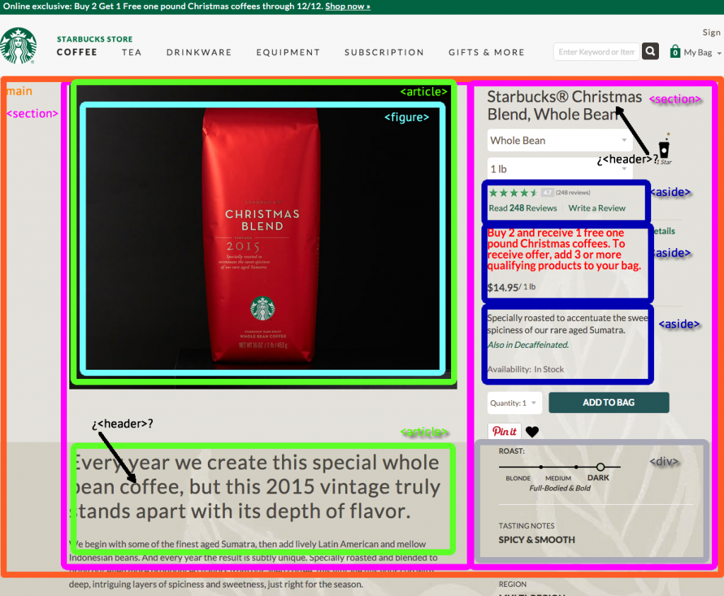 Taken from: http://store.starbucks.com/starbucks-christmas-blend-whole-bean-011002752.html?navid=whole-bean-and-ground&start=1