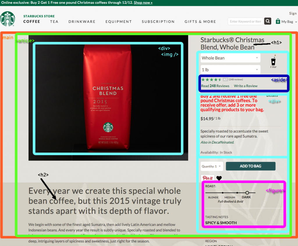 Taken from http://store.starbucks.com/starbucks-christmas-blend-whole-bean-011002752.html?navid=whole-bean-and-ground&start=1